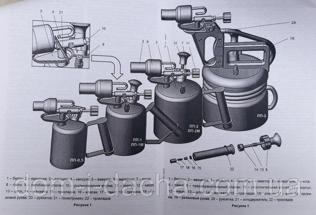 Какое устройство у бензиновой паяльной лампы: схема