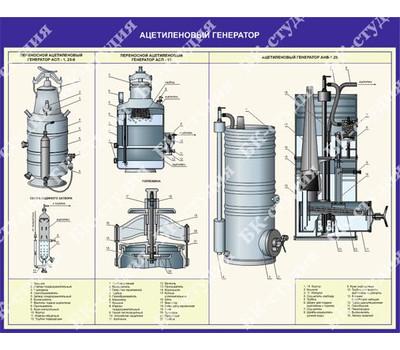 Ацетиленовый генератор: виды, устройство и принцип работы