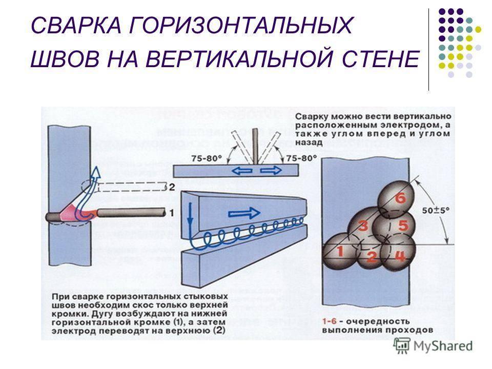 Как варить вертикальный шов электросваркой правильно (видео)