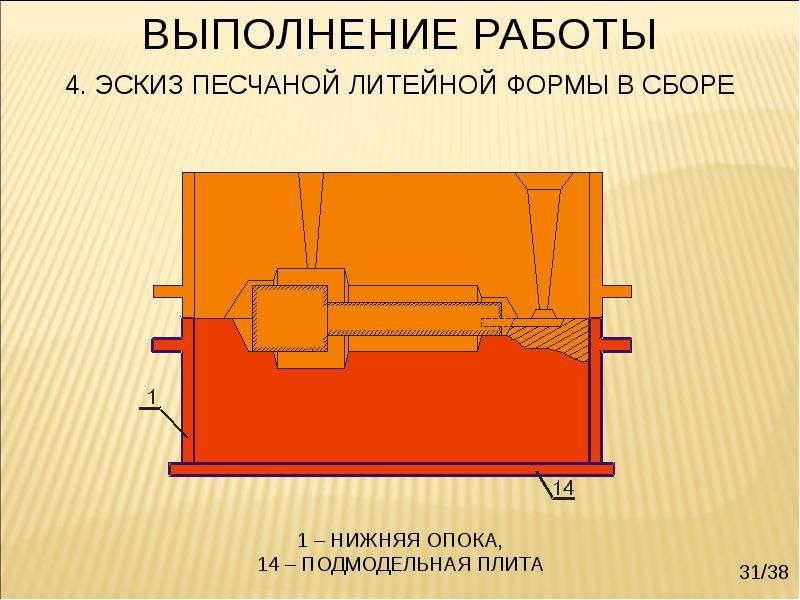 Оборудование литейного производства для литья в песчаные формы