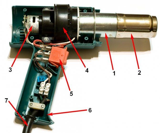 Не работает вентилятор в строительном фене. почему фен перегревается и отключается? что делать с этим
