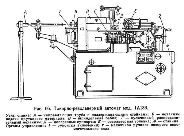 Токарно-револьверный станок 1341 технические характеристики, паспорт