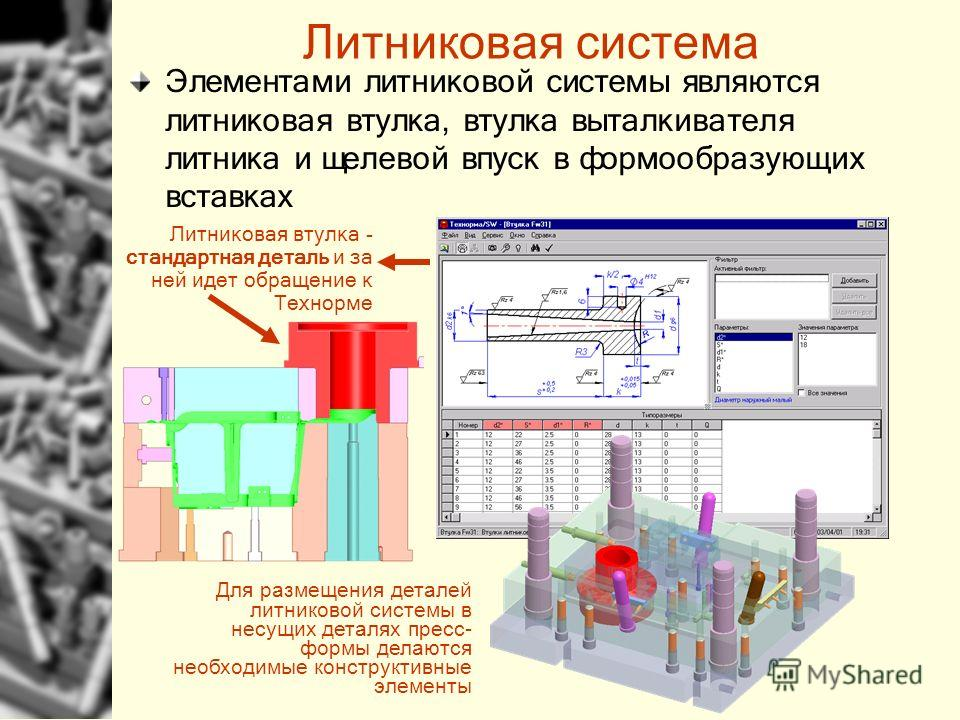 Классификация литниковых систем - ооо укрфаворит