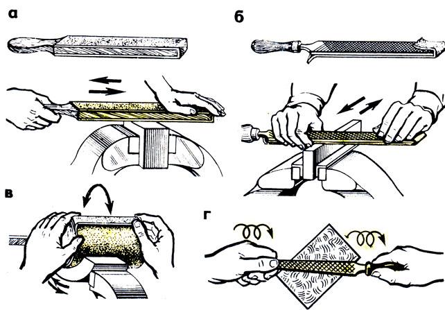Попов с.а. заточка и доводка режущего инструмента, 1986г. - шлифовальные технологии и абразивы - металлический форум