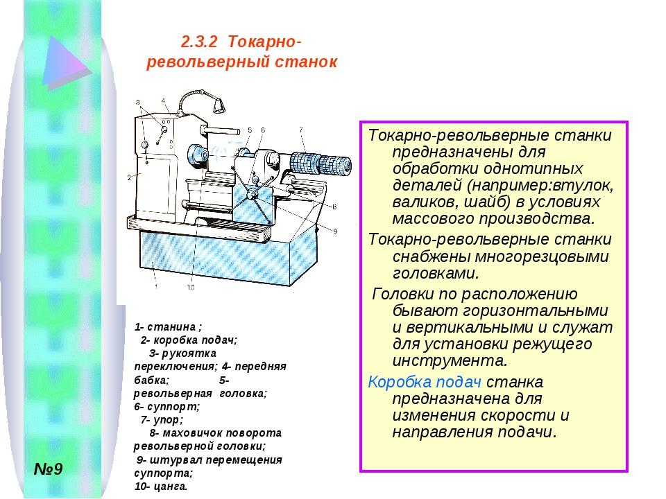 Особенности устройства и характеристики токарно-револьверных станков