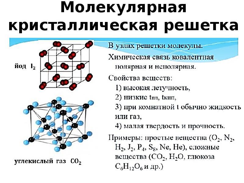 Высокая твердость - мартенсит  - большая энциклопедия нефти и газа, статья, страница 1