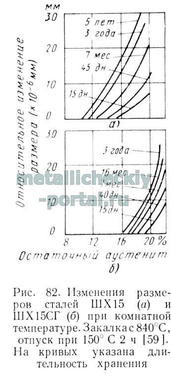 Сталь шх15: расшифровка и характеристики стали для ножей. плюсы и минусы подшипниковой стали марки, термообработка и химический состав