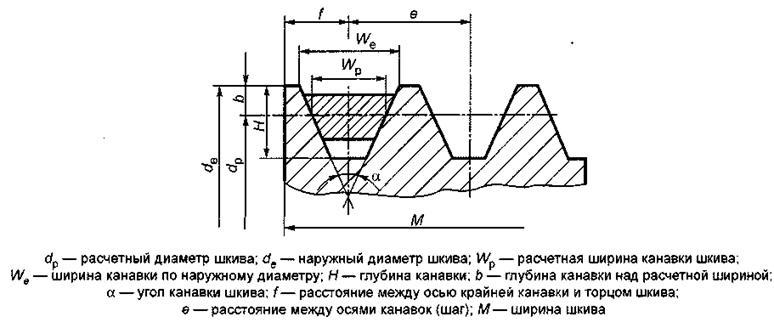 ✅ шкив на мотоблок: характеристики и самостоятельное изготовление - tym-tractor.ru