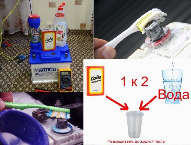 Как очистить окислившийся алюминий - wikihow