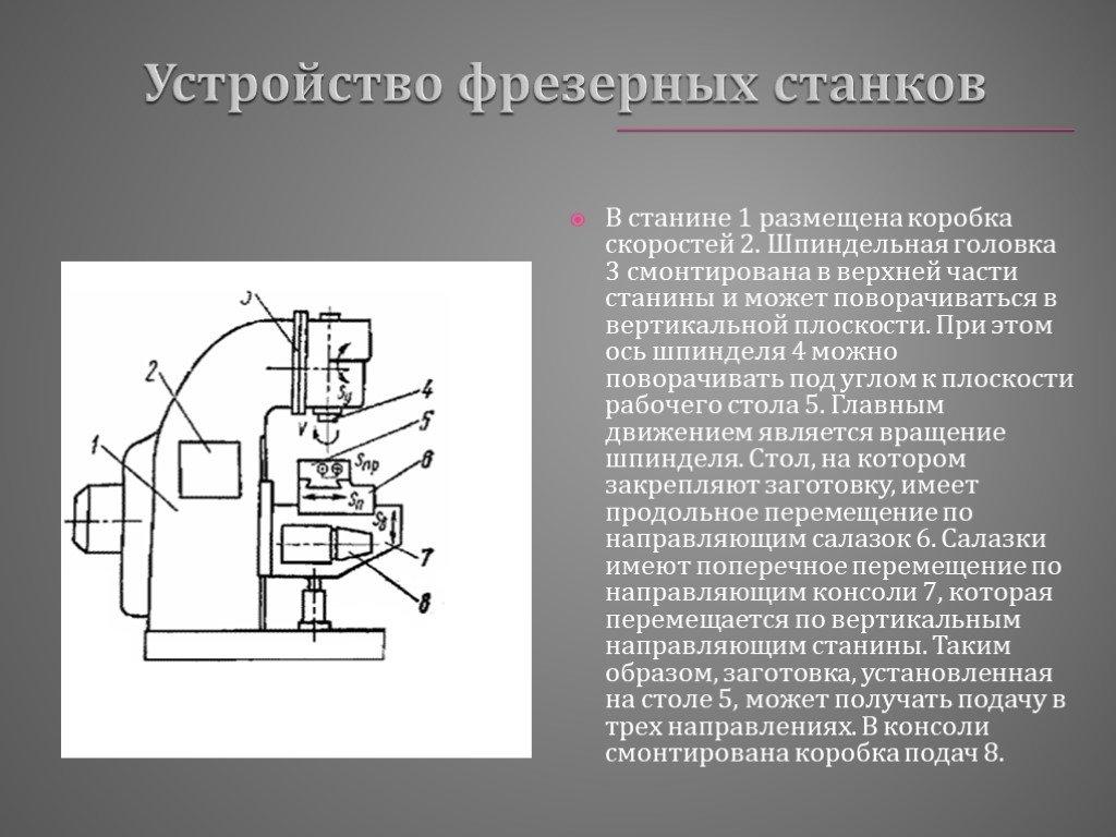Описание и назначение вертикально-фрезерного станка с чпу