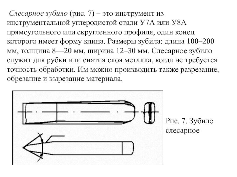 Виды и предназначение лопаток для перфоратора