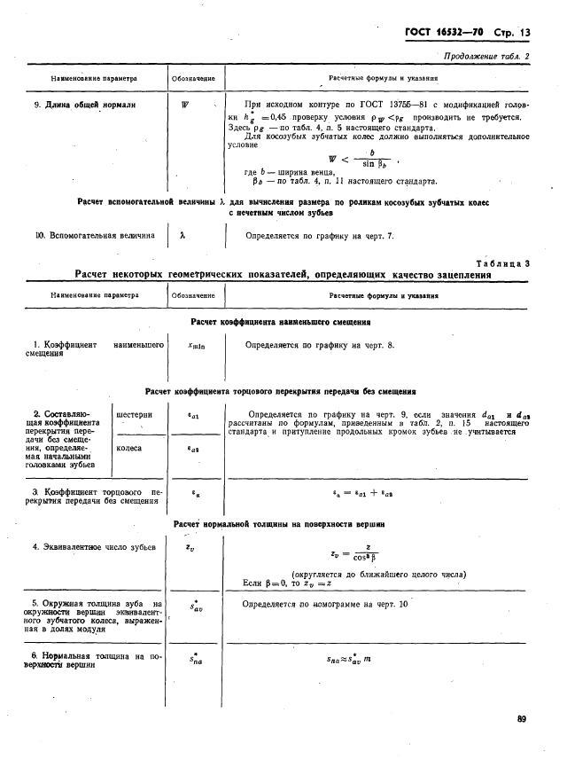 Отклонение - длина - общая нормаль  - большая энциклопедия нефти и газа, статья, страница 1