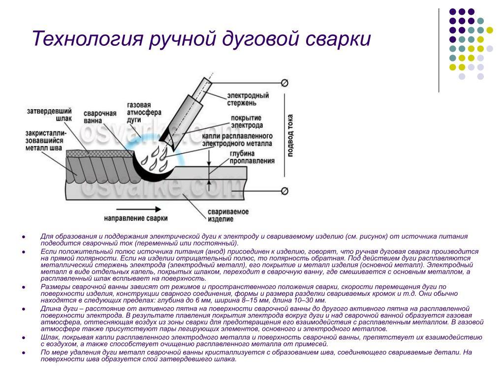 Как варить сваркой или пошаговая инструкция как пользоваться сварочным аппаратом. как научиться варить инвертором с нуля?