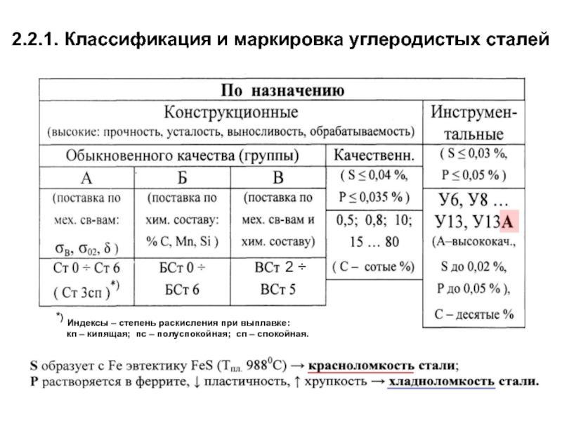 Классификация сталей по назначению. классификация и маркировка стали