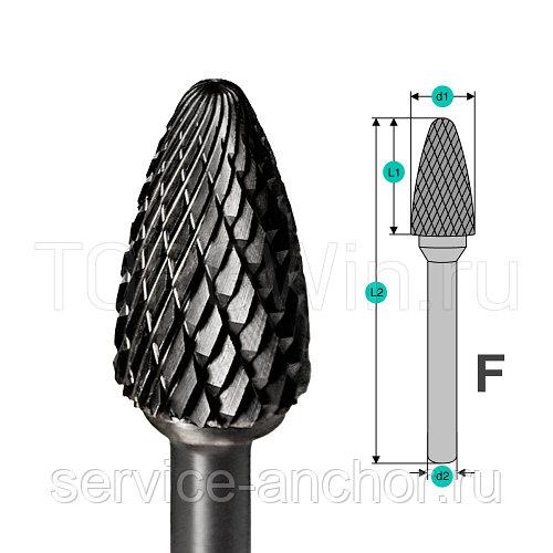 Фреза по металлу для дрели — обзор, инструкция по применению
