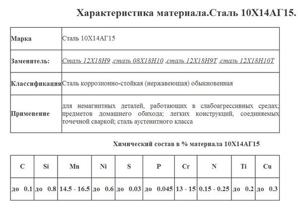 12х18н10т сталь - характеристики, расшифровка, применение