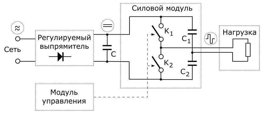 Устройство сварочного инвертора: принцип работы, схема