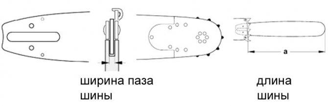 Шина для бензопилы — 90 фото оптимальной формы и длины резы