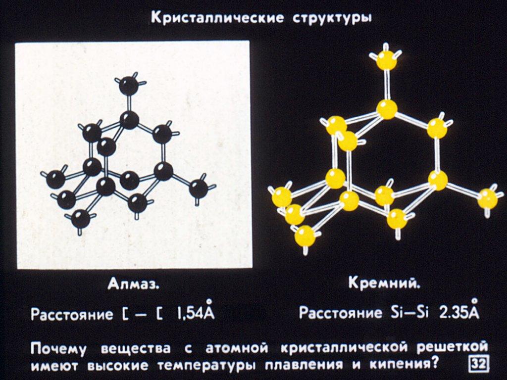 Кремний: химия кремния и его соединений. электронная конфигурация атома кремния (si)