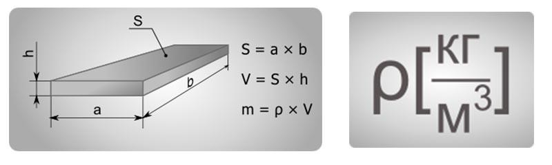 Калькулятор веса листа металла