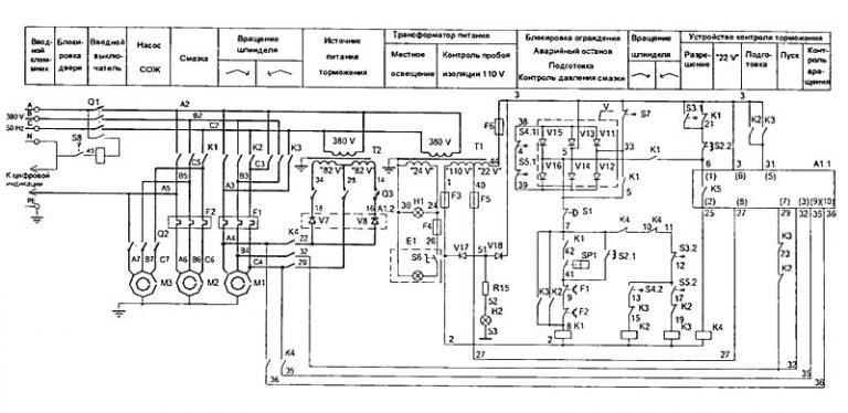 Токарный станок иж250 и его модификации: иж250итп, иж250итв, иж250итвм, иж250итвм.01, иж250итвмф1, иж250итвм.03, 1и611в