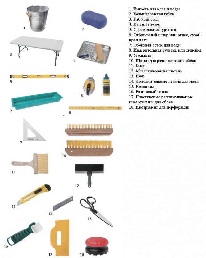 Инструменты и приспособления для плиточных работ