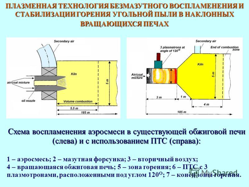 Цианирование (сталелитейное производство)