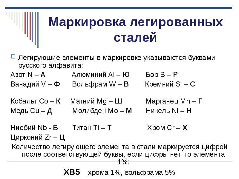 Расшифровка маркировки сталей в россии и их применение