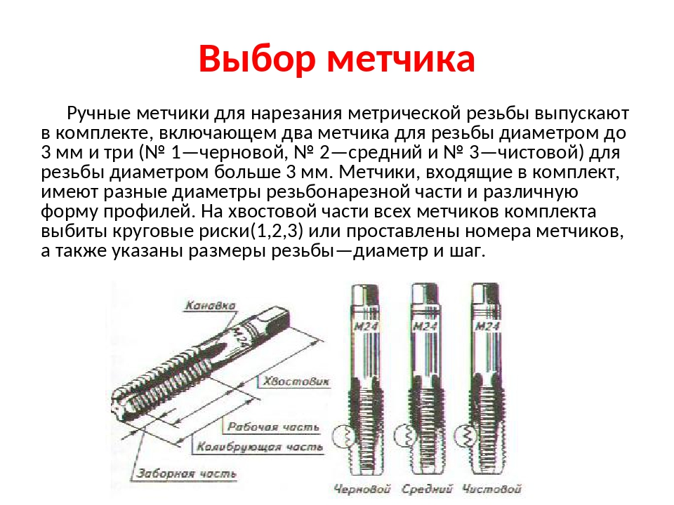 ✅ метчик для нарезки резьбы разного вида: как правильно выбрать устройство, таблица видов - спецтехника-в-уфе.рф