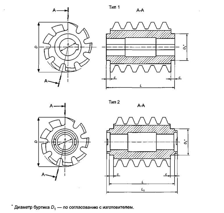 Гост 28281-89: фрезы дисковые для нарезания зубьев звездочек к приводным роликовым и втулочным цепям. технические условия