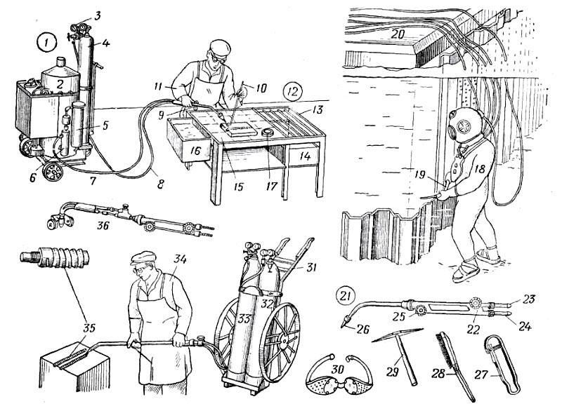 Оборудование для газовой сварки   сварка и сварщик