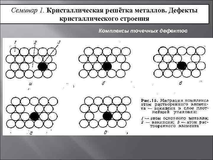 Виды кристаллических решёток: атомная, молекулярная, металлическая и ионная