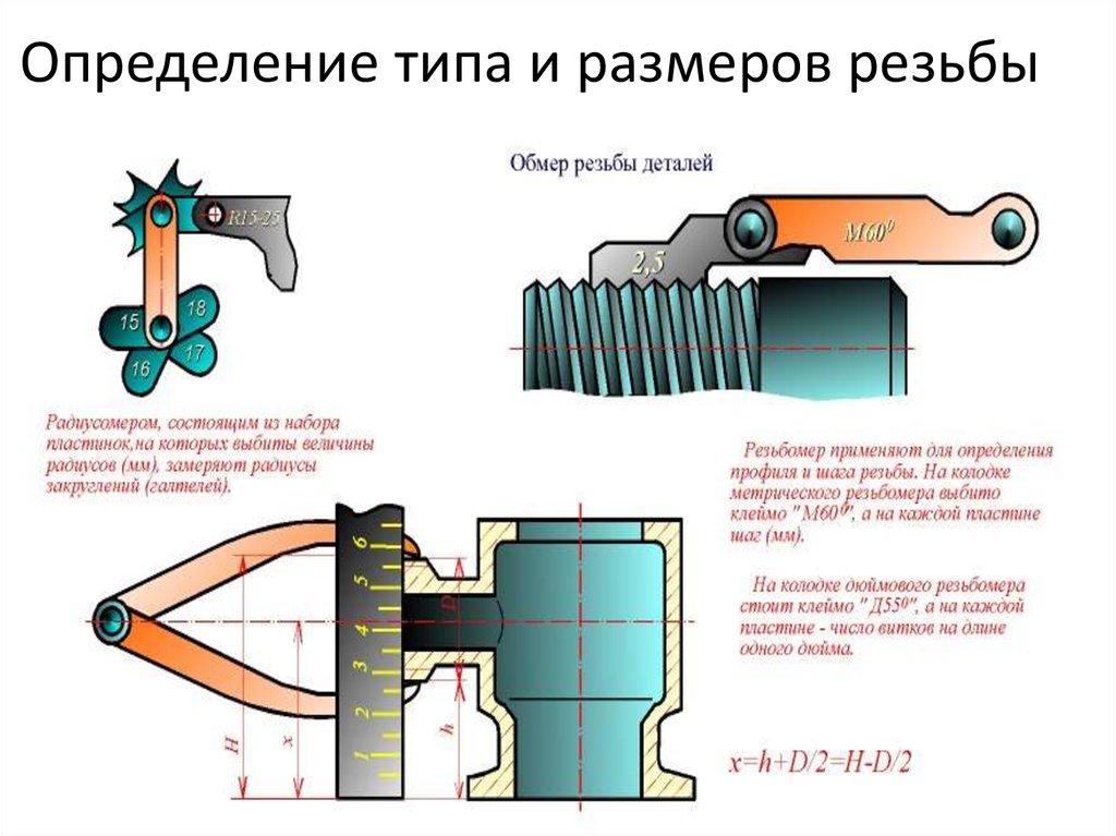 Как узнать шаг резьбы на детали — как работать резьбомером
