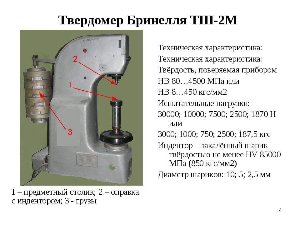 Госреестр 50993-12: твердомеры для измерения твердости по методу роквелла тртс