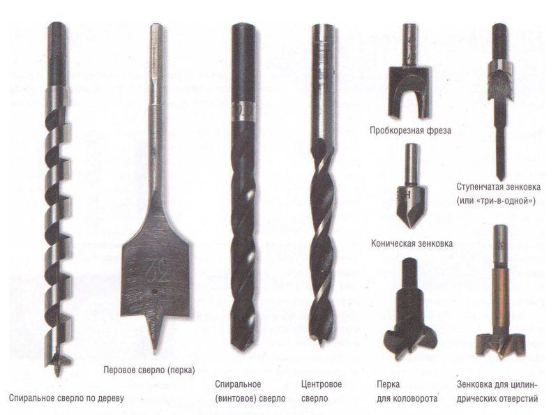 Виды сверл по металлу. классификация, маркировка, диаметры   строительный вестник