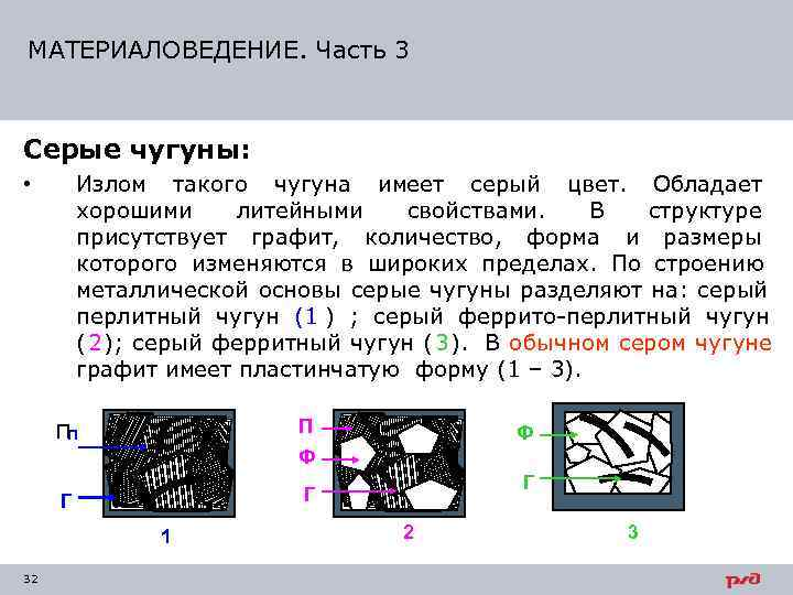 Серый чугун - свойства, состав и марки - юмлз