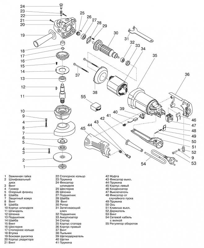 Углошлифовальная машинка: назначение инструмента, стоимость, правила выбора и использования