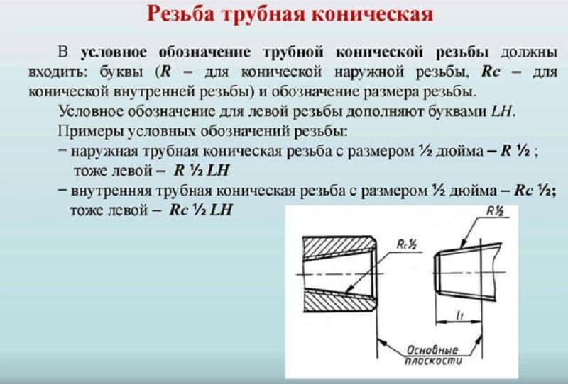 Дюймовая резьба: таблица размеров, маркировка, гост. соответствие резьбы в дюймах и миллиметрах