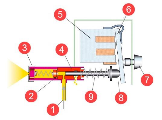 Как выбрать электрический краскопульт?
