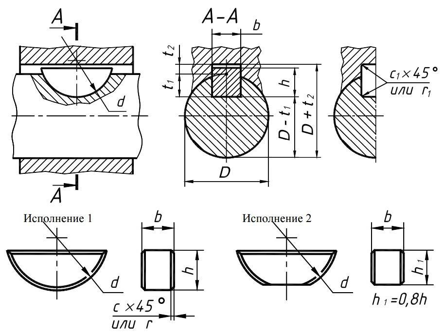 Шпоночная сталь и шпоночные соединения