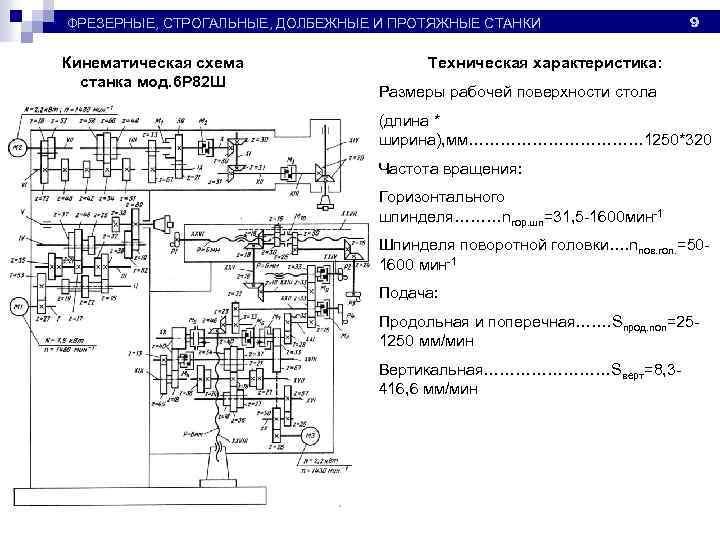 6т82г станок консольно-фрезерный горизонтальный схемы, описание, характеристики