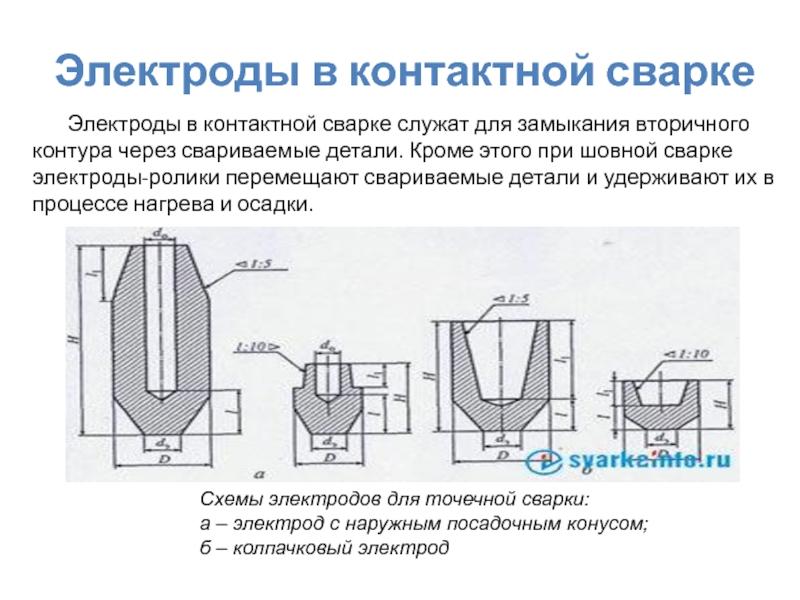 Описание технологии точечной сварки