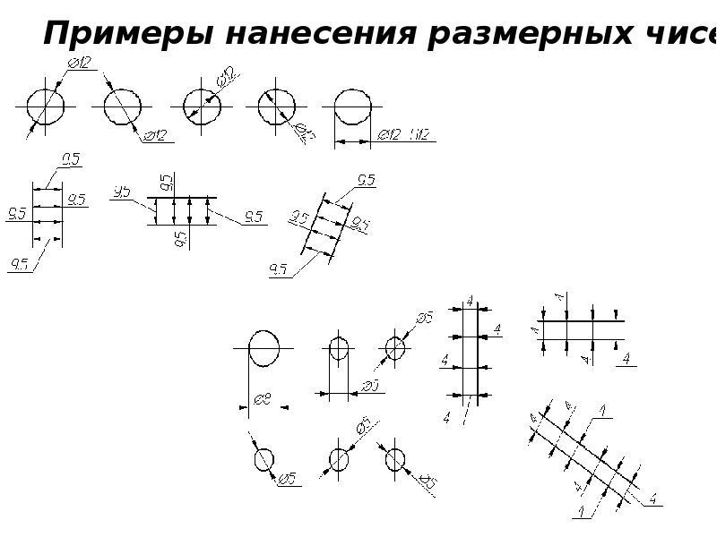 Особенности нанесение размеров на строительных чертежах