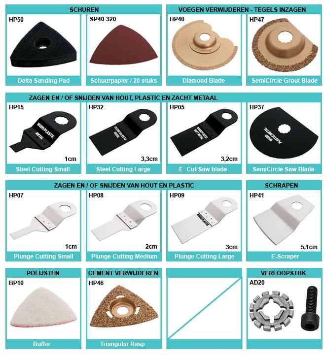 Насадки для реноватора: описание наборов пильных алмазных насадок по металлу и по бетону