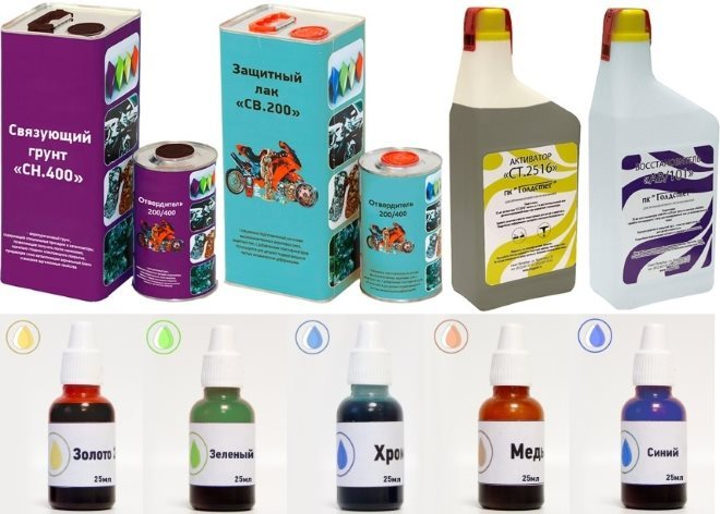 Что такое металлизация химическая? химическая металлизация своими руками :: syl.ru