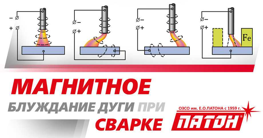 Устройство размагничивания труб juvtek stopmagnet tube2