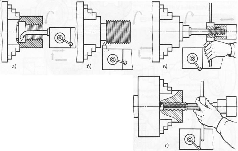 Энергосберегающая технология производства высокопрочной метизной продукции  на основе использования проката передельного повышенной прочности