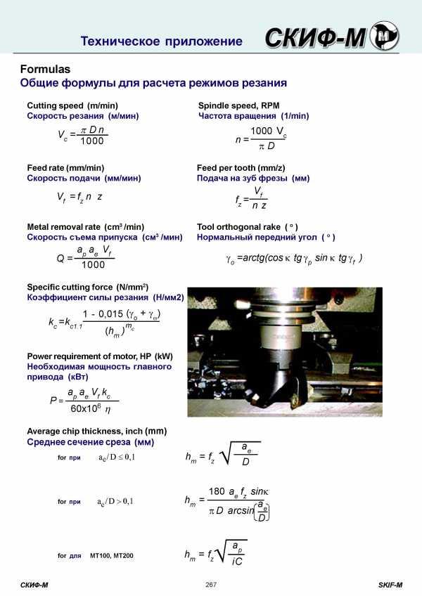 § 4. элементы режимов резания при фрезеровании