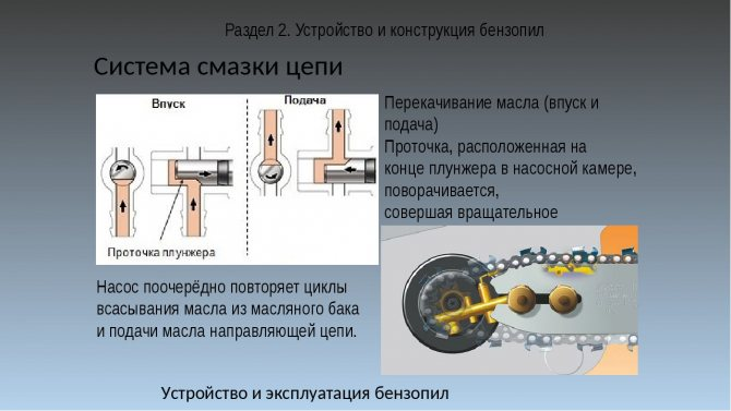 Масло для цепи бензопилы: какое использовать, лучшие линейки производителей, рекомендации по выбору
