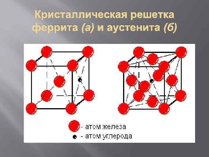 Что такое мартенсит и как он образуется в стали? каково влияние углерода и легирующих элементов на положение мартенситных точек?
